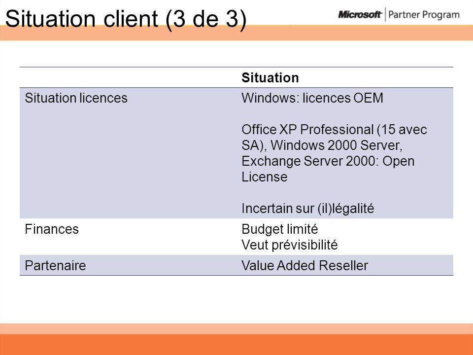 Situation client (3 de 3) Situation Situation licencesWindows: licences OEM Office XP Professional (15 avec SA), Windows 2000 Server, Exchange Server