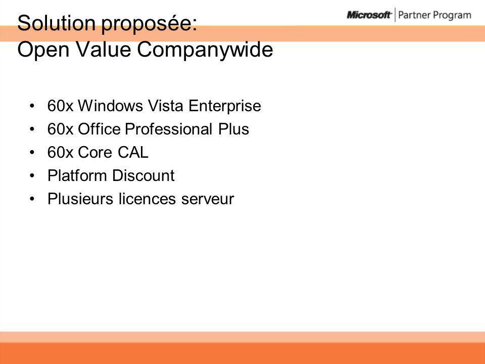 Solution proposée: Open Value Companywide 60x Windows Vista Enterprise 60x Office Professional Plus 60x Core CAL Platform Discount Plusieurs licences
