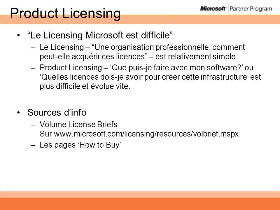 Product Licensing Le Licensing Microsoft est difficile –Le Licensing – Une organisation professionnelle, comment peut-elle acquérir ces licences – est