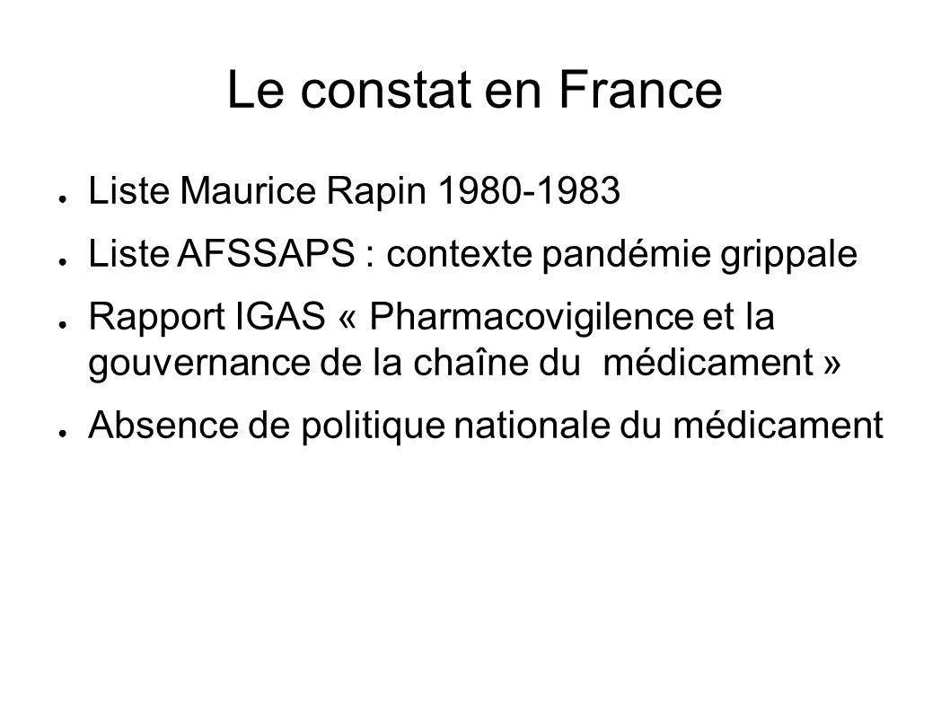 Le constat en France Liste Maurice Rapin 1980-1983 Liste AFSSAPS : contexte pandémie grippale Rapport IGAS « Pharmacovigilence et la gouvernance de la