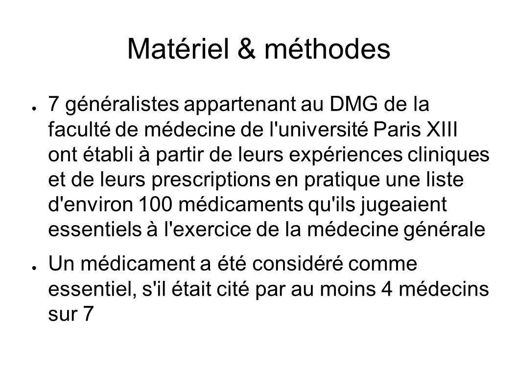 Matériel & méthodes 7 généralistes appartenant au DMG de la faculté de médecine de l'université Paris XIII ont établi à partir de leurs expériences cl