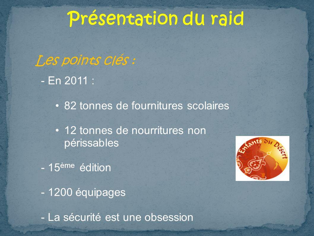 Présentation du raid Les points clés : - En 2011 : 82 tonnes de fournitures scolaires 12 tonnes de nourritures non périssables - 15 ème édition - 1200