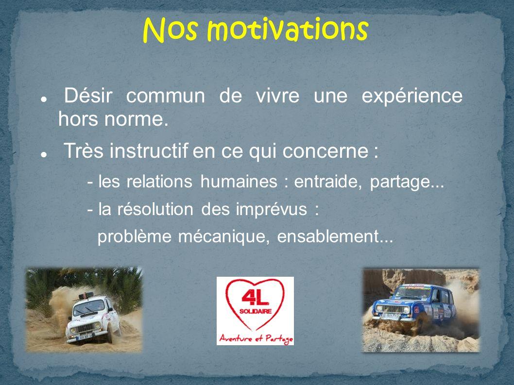 Nos motivations Désir commun de vivre une expérience hors norme. Très instructif en ce qui concerne : - les relations humaines : entraide, partage...