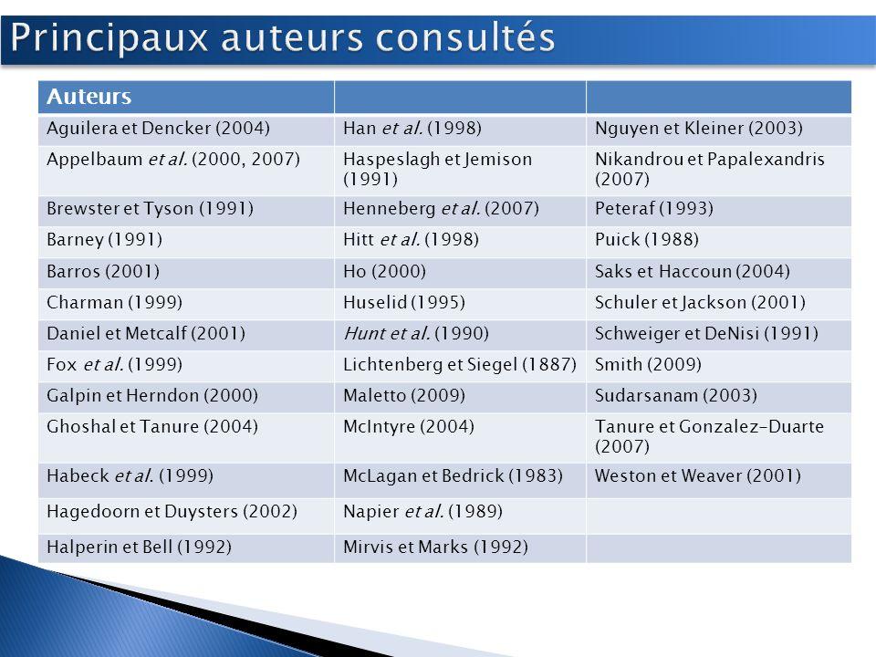Auteurs Aguilera et Dencker (2004)Han et al. (1998)Nguyen et Kleiner (2003) Appelbaum et al. (2000, 2007)Haspeslagh et Jemison (1991) Nikandrou et Pap