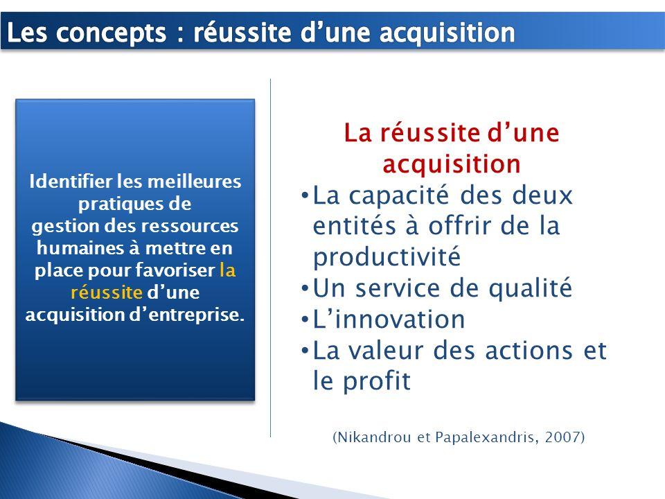 La réussite dune acquisition La capacité des deux entités à offrir de la productivité Un service de qualité Linnovation La valeur des actions et le pr