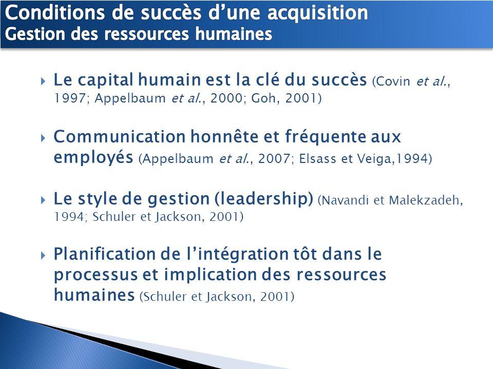 Le capital humain est la clé du succès (Covin et al., 1997; Appelbaum et al., 2000; Goh, 2001) Communication honnête et fréquente aux employés (Appelb