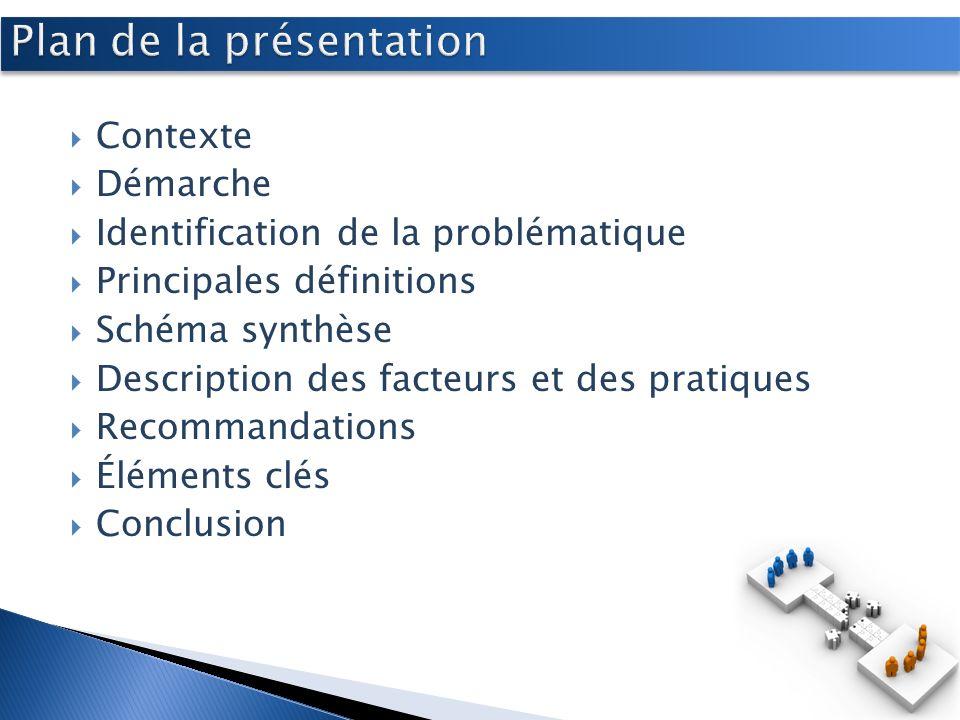 Contexte Démarche Identification de la problématique Principales définitions Schéma synthèse Description des facteurs et des pratiques Recommandations