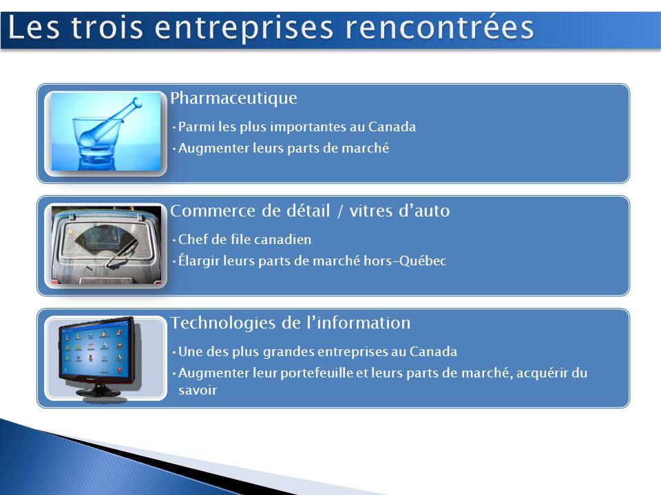 Pharmaceutique Parmi les plus importantes au Canada Augmenter leurs parts de marché Commerce de détail / vitres dauto Chef de file canadien Élargir le