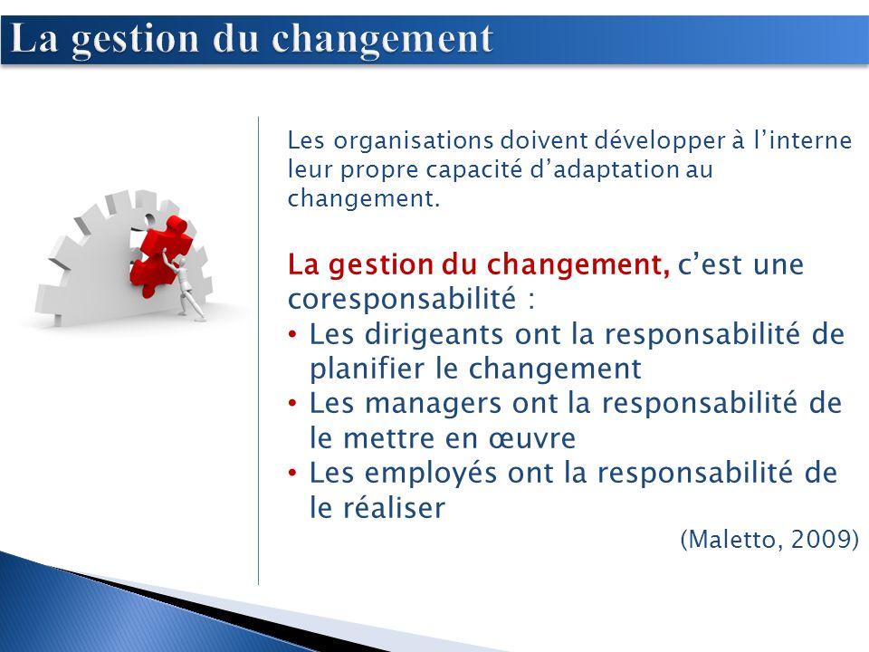 Mécanisme dintégration socioculturelle Les organisations doivent développer à linterne leur propre capacité dadaptation au changement. La gestion du c