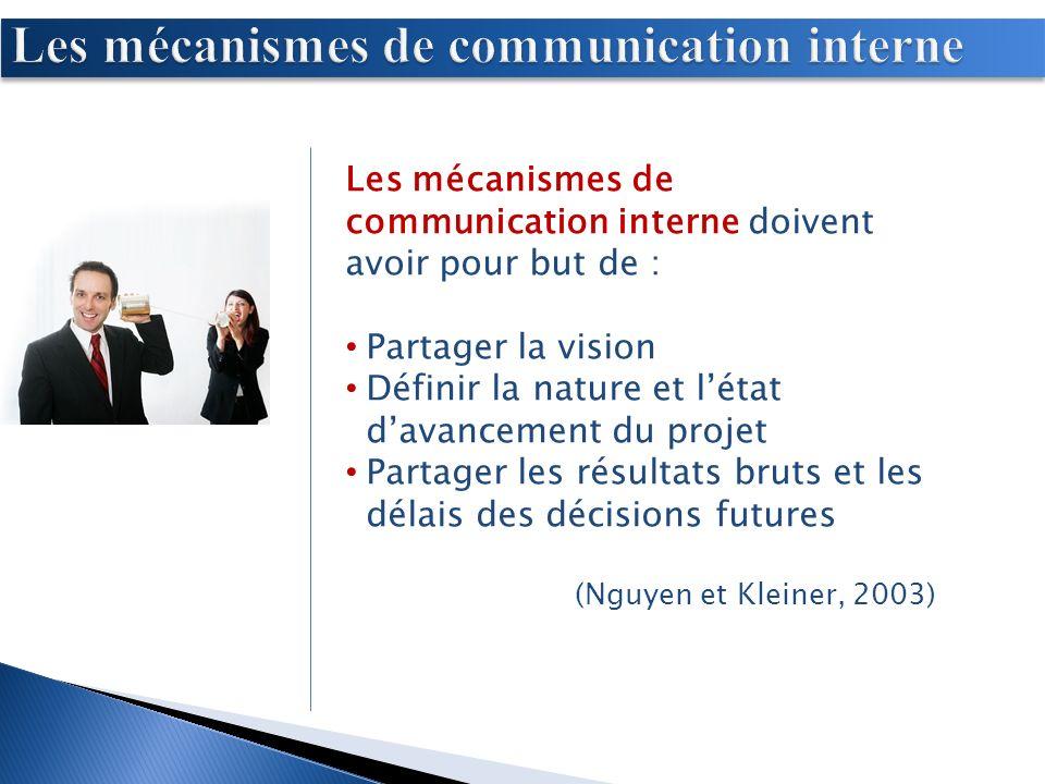 Mécanisme dintégration socioculturelle Les mécanismes de communication interne doivent avoir pour but de : Partager la vision Définir la nature et lét