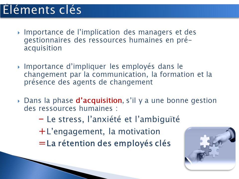 Importance de limplication des managers et des gestionnaires des ressources humaines en pré- acquisition Importance dimpliquer les employés dans le ch