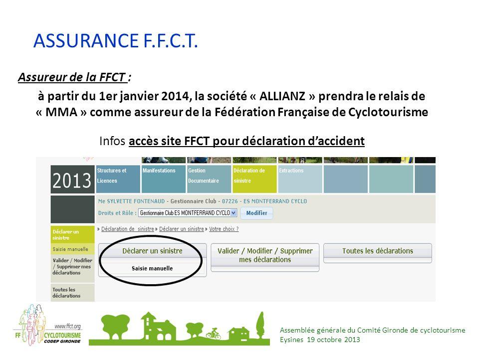 Assemblée générale du Comité Gironde de cyclotourisme Eysines 19 octobre 2013 ASSURANCE F.F.C.T. Assureur de la FFCT : à partir du 1er janvier 2014, l