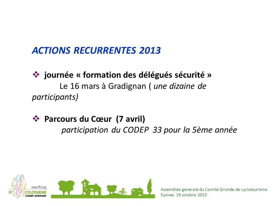 Assemblée générale du Comité Gironde de cyclotourisme Eysines 19 octobre 2013 ACTIONS RECURRENTES 2013 journée « formation des délégués sécurité » Le