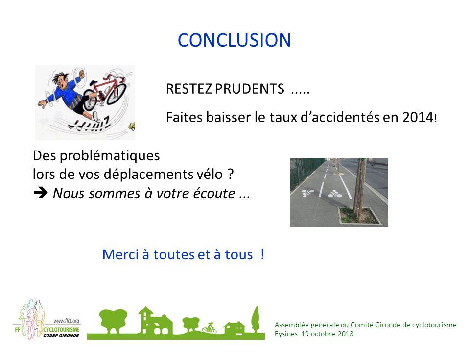 Assemblée générale du Comité Gironde de cyclotourisme Eysines 19 octobre 2013 CONCLUSION RESTEZ PRUDENTS..... Faites baisser le taux daccidentés en 20