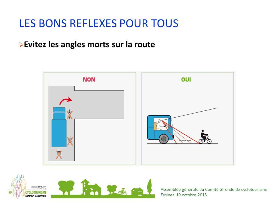 Assemblée générale du Comité Gironde de cyclotourisme Eysines 19 octobre 2013 LES BONS REFLEXES POUR TOUS EN GROUPE et en labsence de véhicule voulant dépasser