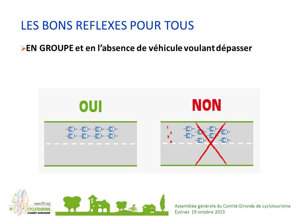 Assemblée générale du Comité Gironde de cyclotourisme Eysines 19 octobre 2013 LES BONS REFLEXES POUR TOUS EN GROUPE et en labsence de véhicule voulant