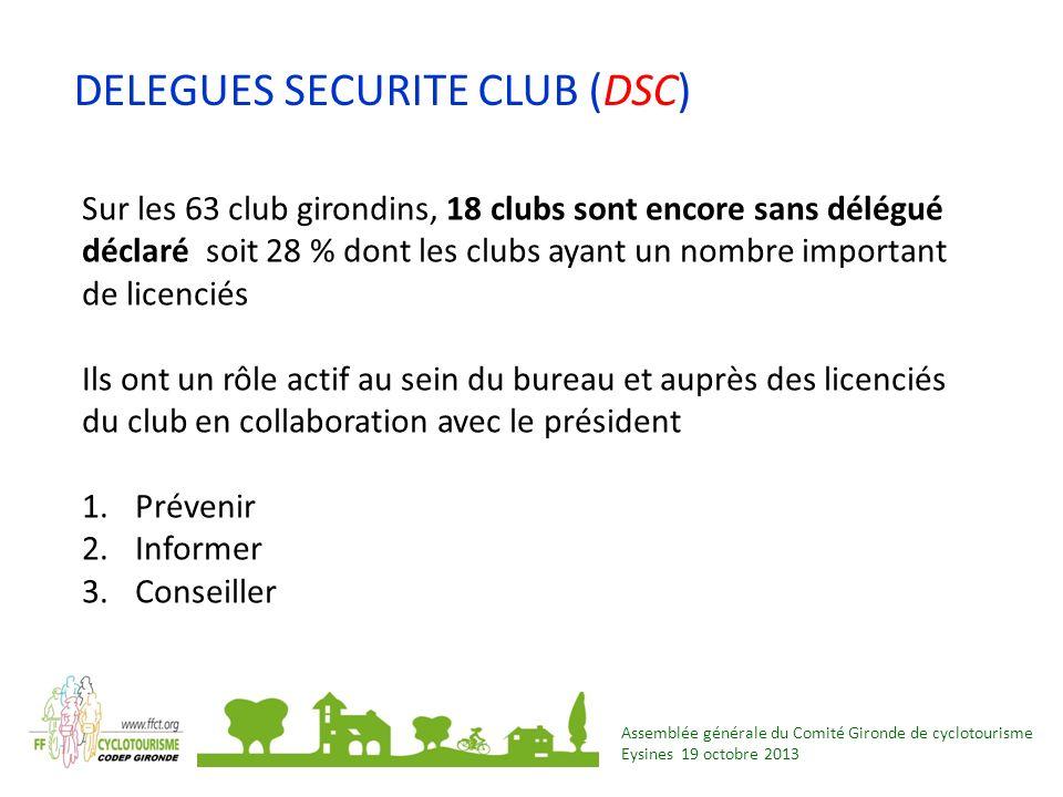 Assemblée générale du Comité Gironde de cyclotourisme Eysines 19 octobre 2013 DELEGUES SECURITE CLUB (DSC) Sur les 63 club girondins, 18 clubs sont en