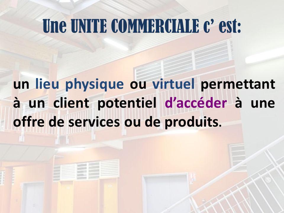 Une UNITE COMMERCIALE c est: un lieu physique ou virtuel permettant à un client potentiel daccéder à une offre de services ou de produits.
