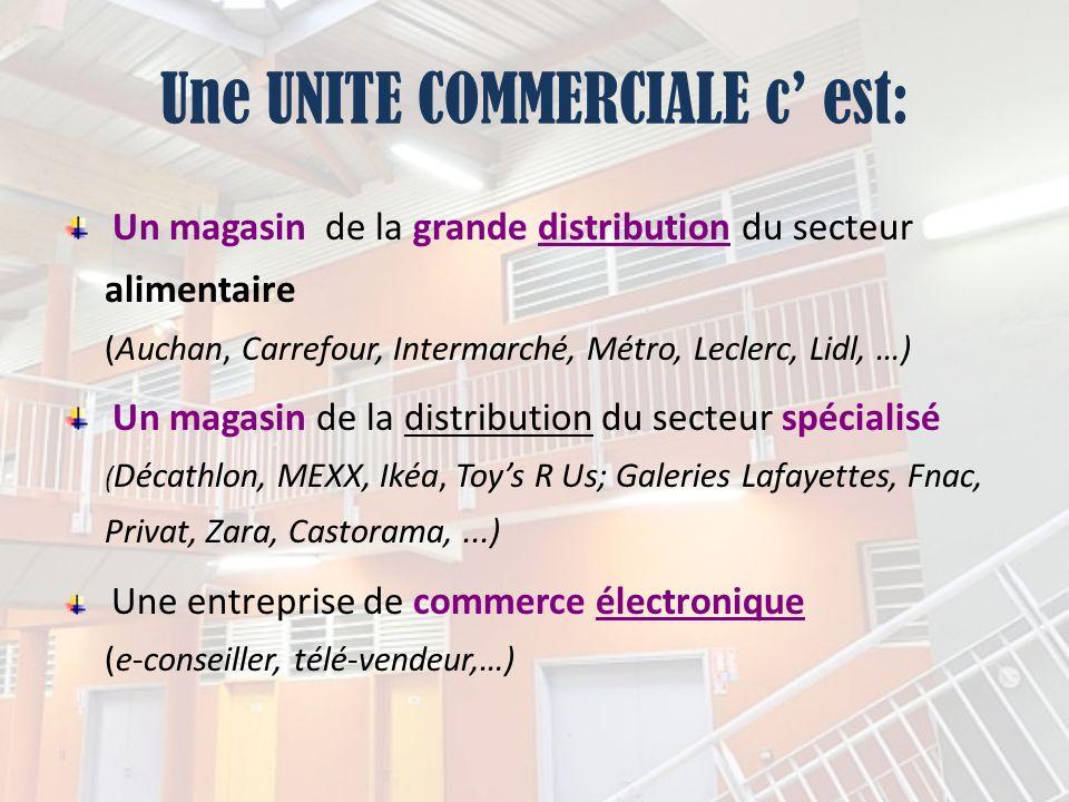 Une UNITE COMMERCIALE c est: Un magasin de la grande distribution du secteur alimentaire (Auchan, Carrefour, Intermarché, Métro, Leclerc, Lidl, …) Un