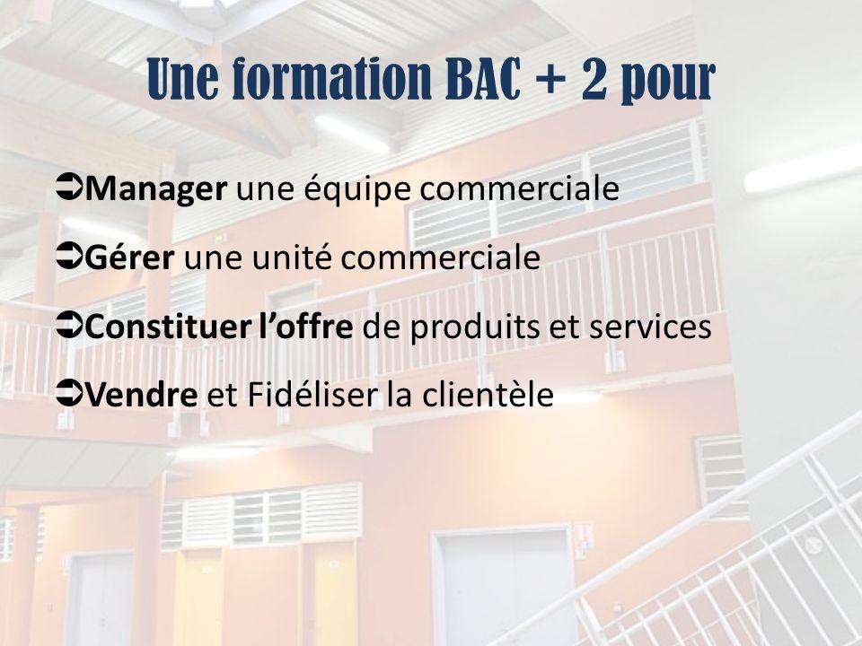 Une formation BAC + 2 pour Manager une équipe commerciale Gérer une unité commerciale Constituer loffre de produits et services Vendre et Fidéliser la