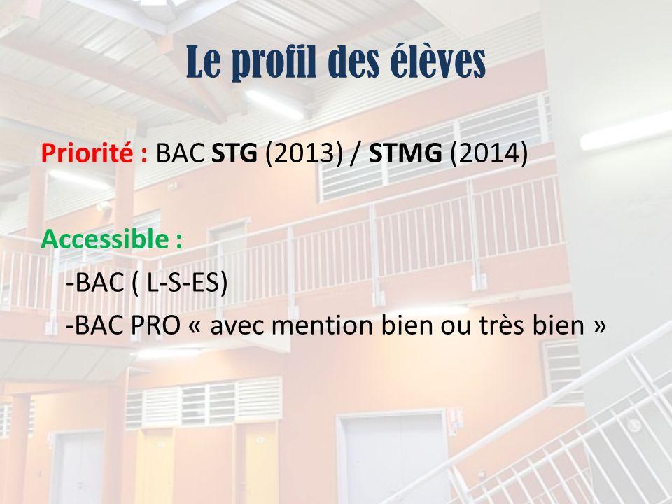 Le profil des élèves Priorité : BAC STG (2013) / STMG (2014) Accessible : -BAC ( L-S-ES) -BAC PRO « avec mention bien ou très bien »