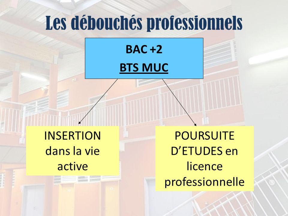 Les débouchés professionnels BAC +2 BTS MUC INSERTION dans la vie active POURSUITE DETUDES en licence professionnelle