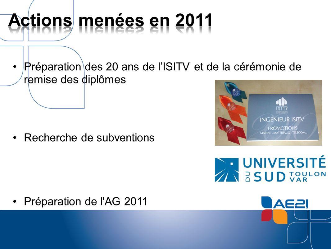 Préparation des 20 ans de lISITV et de la cérémonie de remise des diplômes Recherche de subventions Préparation de l AG 2011