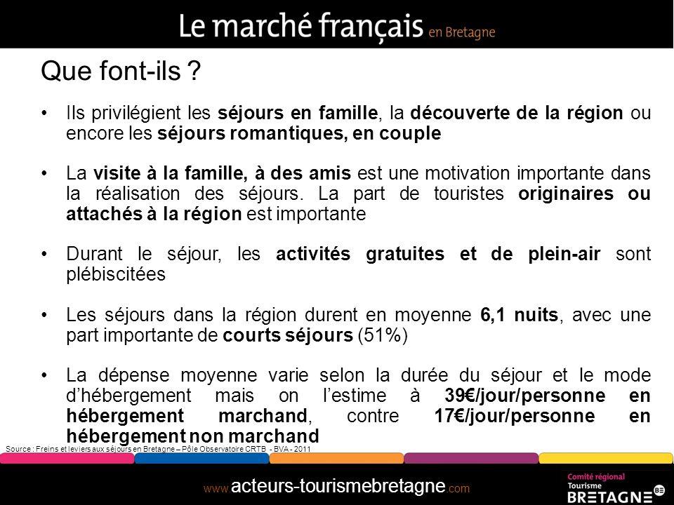 www. acteurs-tourismebretagne.com Qui sont-ils ? On compte ainsi dans la région : Des couples (41%) Des familles avec enfants (35%) Des classes supéri