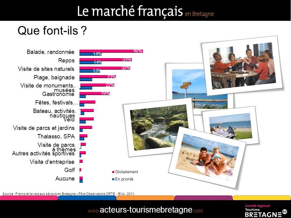 www. acteurs-tourismebretagne.com Que font-ils ? Ils privilégient les séjours en famille, la découverte de la région ou encore les séjours romantiques