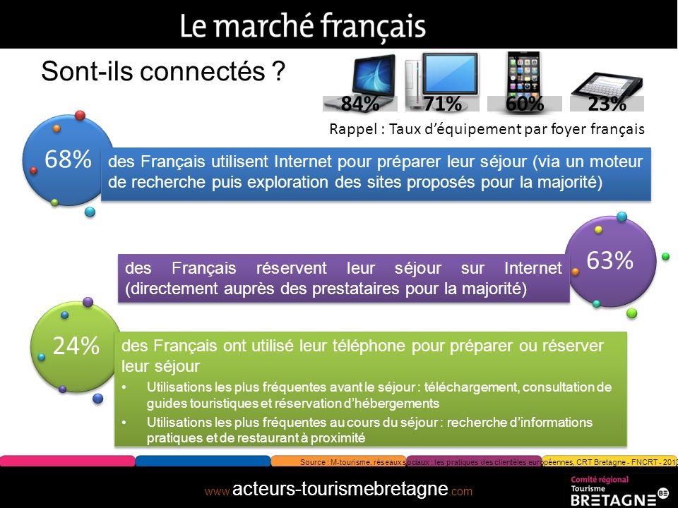 www. acteurs-tourismebretagne.com Où séjournent-ils ? 65 % des nuitées françaises ont lieu en hébergement non marchand Source : SDT – DGCIS – TNS SOFR