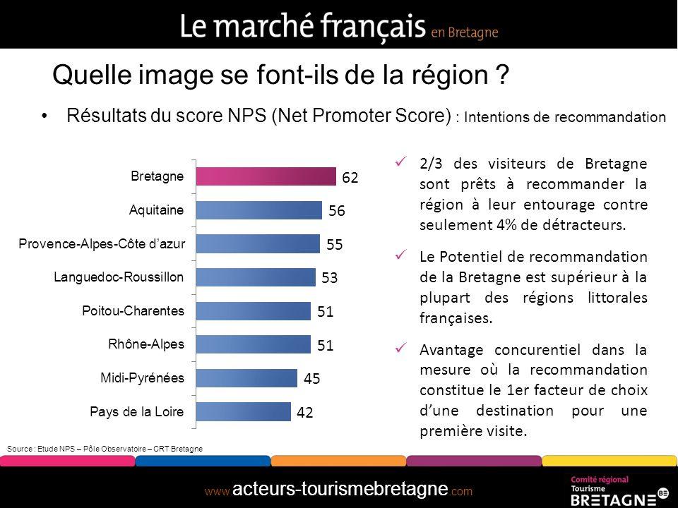 www. acteurs-tourismebretagne.com Quelles sont les forces de la Bretagne liées à la satisfaction de ses visiteurs ? Impact relatif sur la satisfaction
