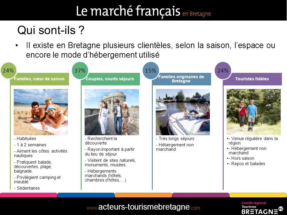 www. acteurs-tourismebretagne.com Doù viennent-ils ? 1/3 des nuitées sont effectuées par des touristes venant du quart Nord Ouest de la France Près de