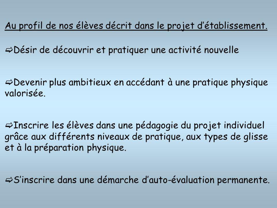 Au profil de nos élèves décrit dans le projet détablissement. Désir de découvrir et pratiquer une activité nouvelle Devenir plus ambitieux en accédant