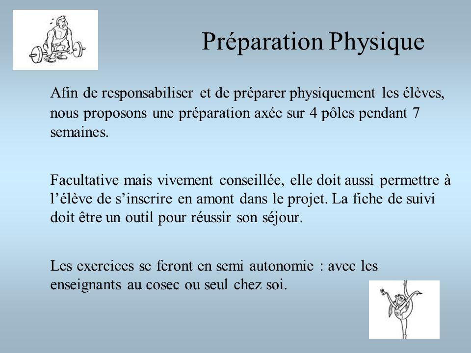 Préparation Physique Afin de responsabiliser et de préparer physiquement les élèves, nous proposons une préparation axée sur 4 pôles pendant 7 semaine
