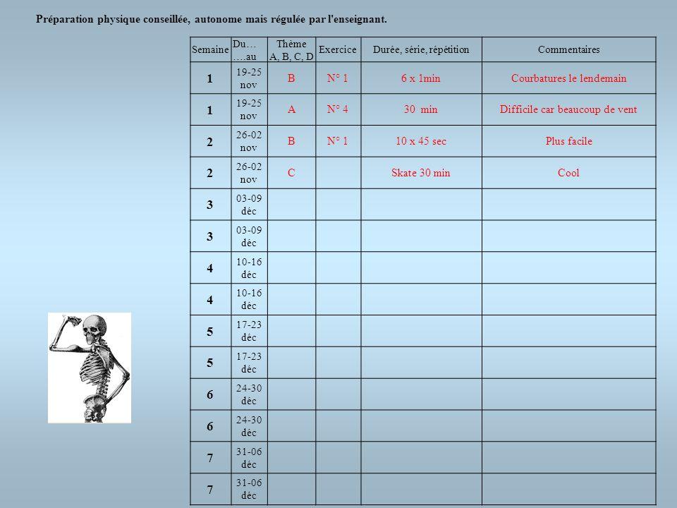 Préparation physique conseillée, autonome mais régulée par l'enseignant. Semaine Du… ….au Thème A, B, C, D ExerciceDurée, série, répétitionCommentaire