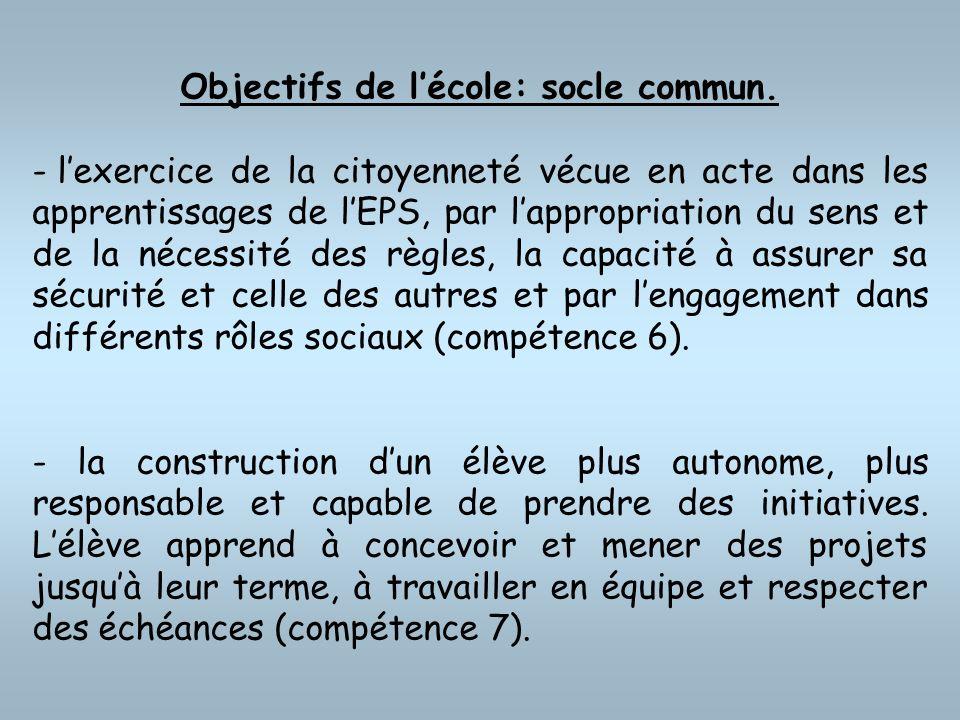 Objectifs de lécole: socle commun. - lexercice de la citoyenneté vécue en acte dans les apprentissages de lEPS, par lappropriation du sens et de la né