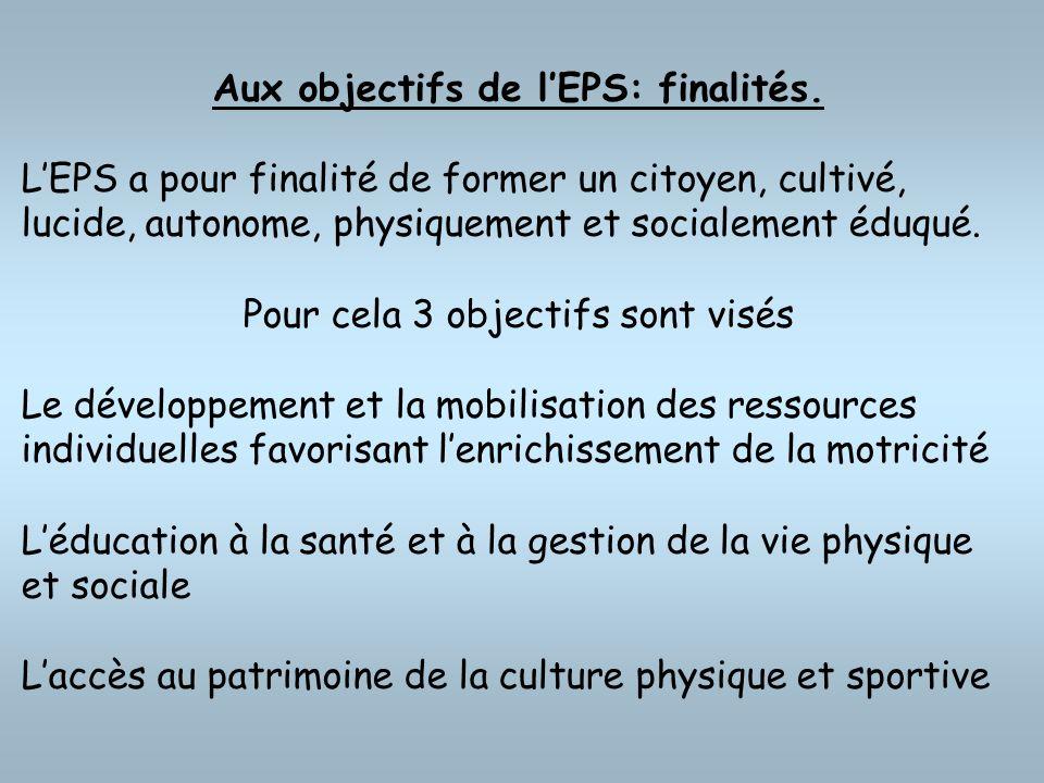 Aux objectifs de lEPS: finalités. LEPS a pour finalité de former un citoyen, cultivé, lucide, autonome, physiquement et socialement éduqué. Pour cela