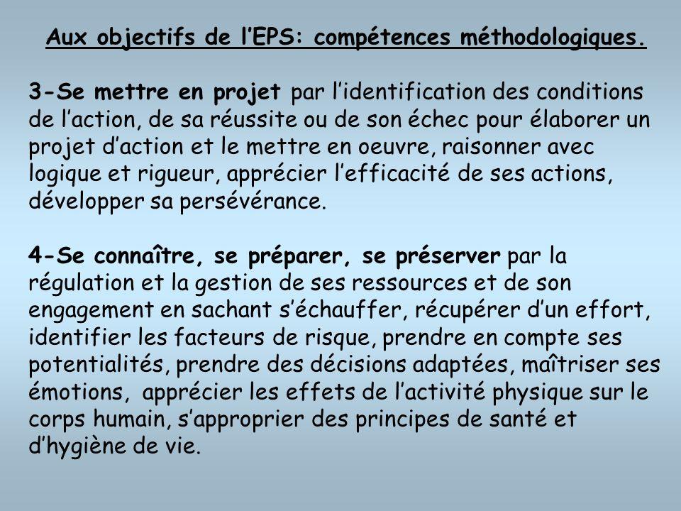 Aux objectifs de lEPS: compétences méthodologiques. 3-Se mettre en projet par lidentification des conditions de laction, de sa réussite ou de son éche