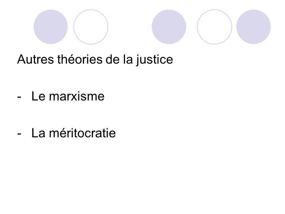 Autres théories de la justice -Le marxisme -La méritocratie