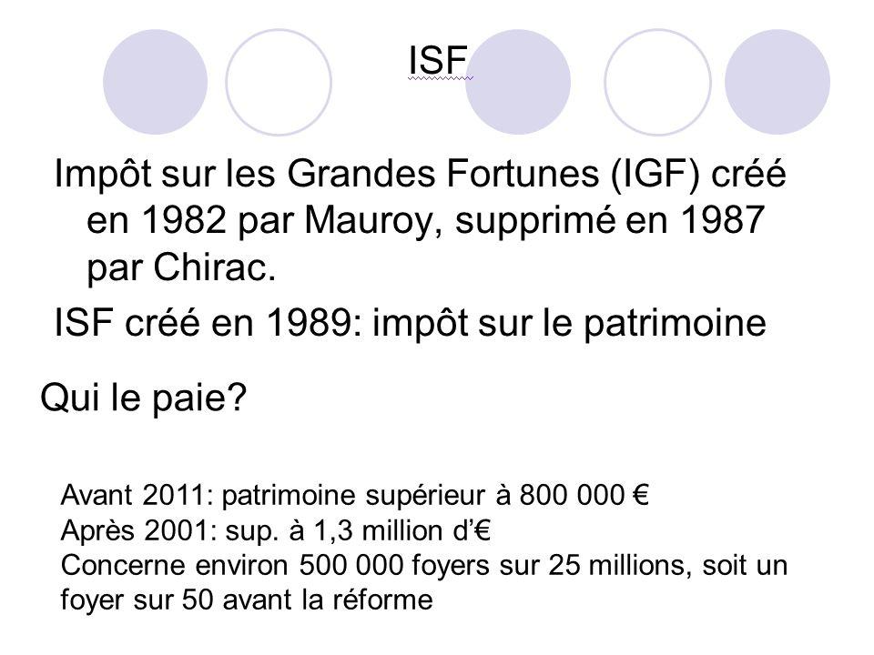 ISF Impôt sur les Grandes Fortunes (IGF) créé en 1982 par Mauroy, supprimé en 1987 par Chirac. ISF créé en 1989: impôt sur le patrimoine Qui le paie?
