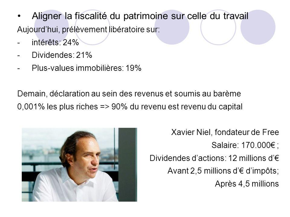 Aligner la fiscalité du patrimoine sur celle du travail Aujourdhui, prélèvement libératoire sur: -intérêts: 24% -Dividendes: 21% -Plus-values immobili