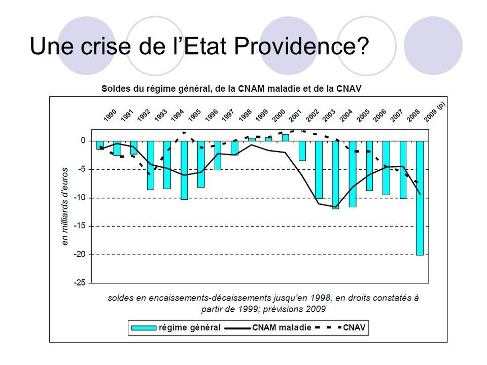 Une crise de lEtat Providence?