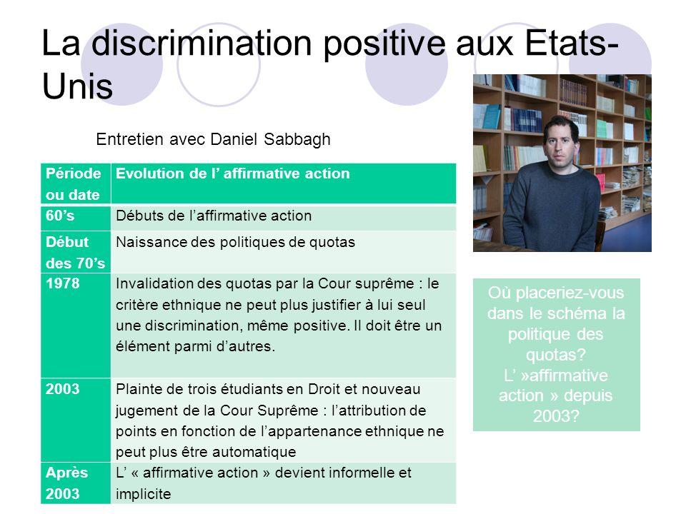 La discrimination positive aux Etats- Unis Entretien avec Daniel Sabbagh Période ou date Evolution de l affirmative action 60sDébuts de laffirmative a