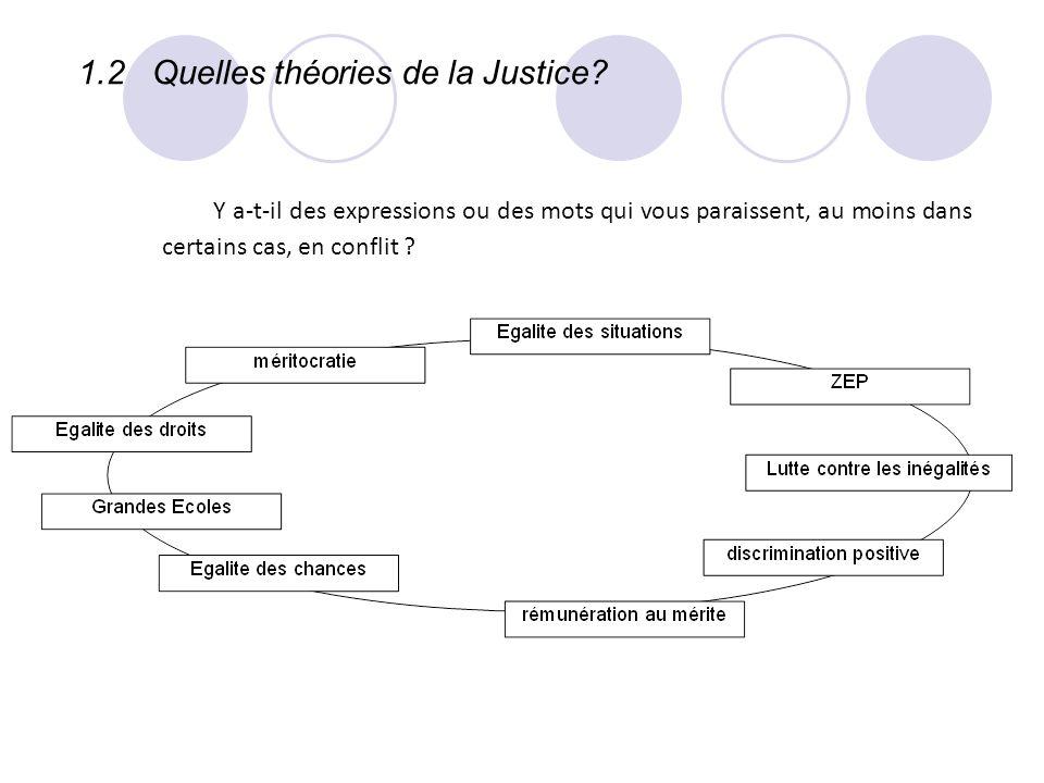 1.2 Quelles théories de la Justice? Y a-t-il des expressions ou des mots qui vous paraissent, au moins dans certains cas, en conflit ?