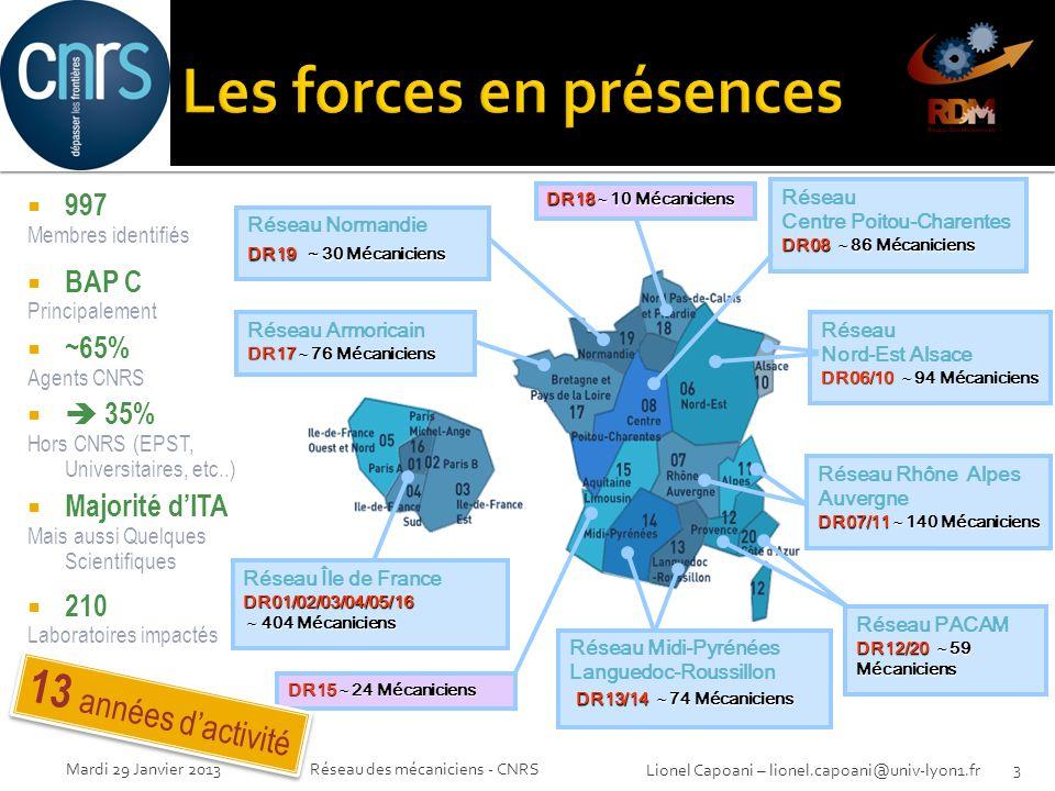 Réseau des mécaniciens - CNRS3Mardi 29 Janvier 2013 Lionel Capoani – lionel.capoani@univ-lyon1.fr Réseau Île de France DR01/02/03/04/05/16 ~ 404 Mécan