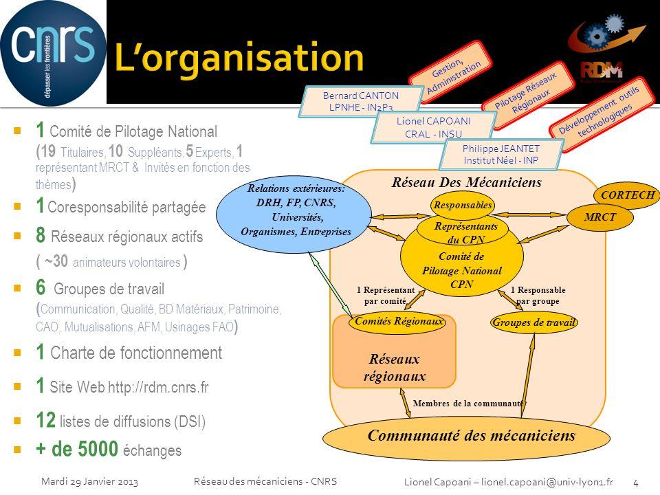 Réseau des mécaniciens - CNRS4 Comité de Pilotage National CPN Relations extérieures: DRH, FP, CNRS, Universités, Organismes, Entreprises CORTECH MRCT