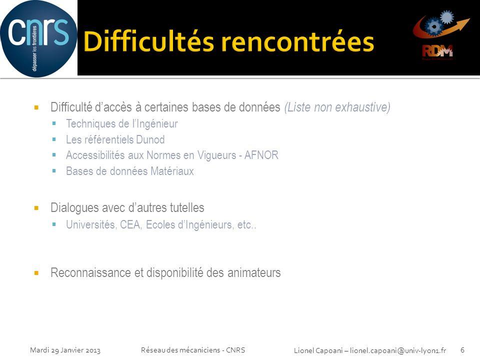Réseau des mécaniciens - CNRS6Mardi 29 Janvier 2013 Lionel Capoani – lionel.capoani@univ-lyon1.fr Difficulté daccès à certaines bases de données (List