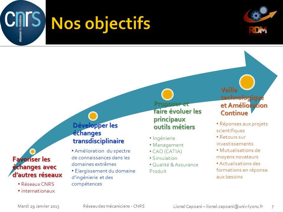 Réseau des mécaniciens - CNRS7Mardi 29 Janvier 2013 Lionel Capoani – lionel.capoani@univ-lyon1.fr Favoriser les échanges avec dautres réseaux Développ
