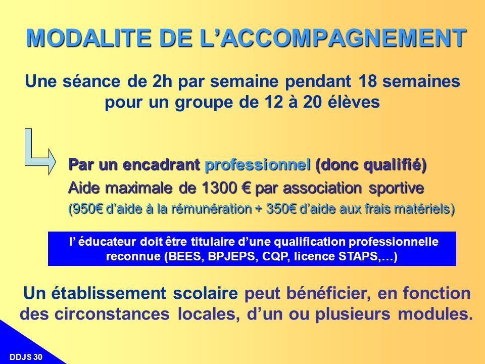 DDJS 30 Une séance de 2h par semaine pendant 18 semaines pour un groupe de 12 à 20 élèves MODALITE DE LACCOMPAGNEMENT Par un encadrant professionnel (