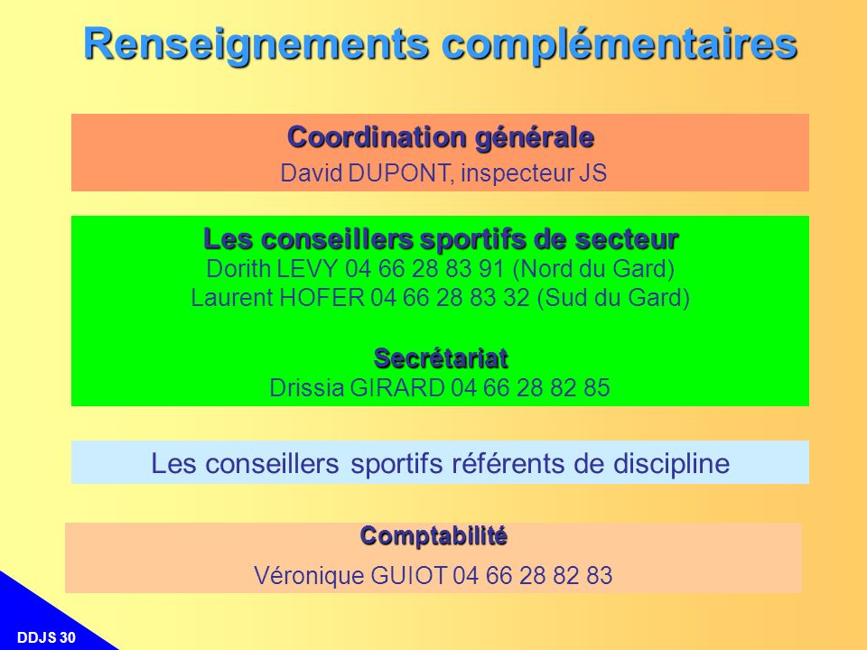 DDJS 30 Les conseillers sportifs de secteur Dorith LEVY 04 66 28 83 91 (Nord du Gard) Laurent HOFER 04 66 28 83 32 (Sud du Gard)Secrétariat Drissia GI